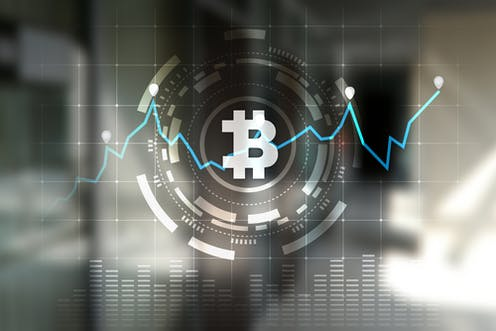 Bitcoin and futures trading