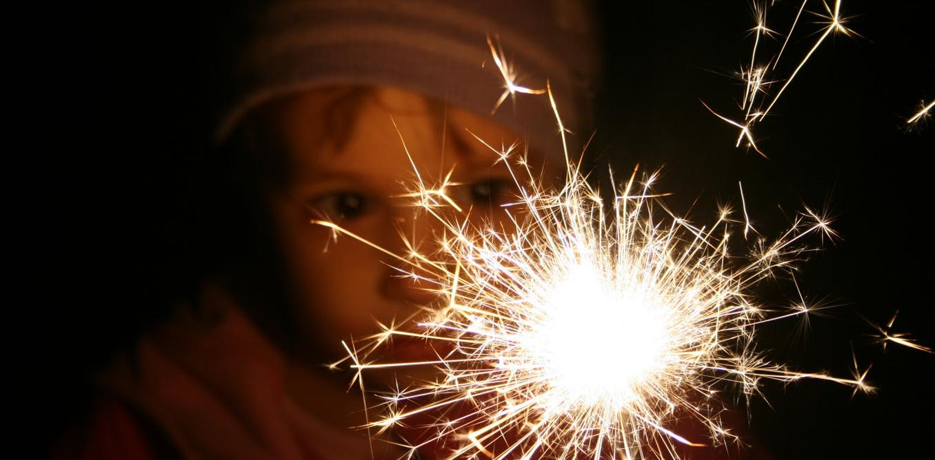 fireworks  iodine  iq  perchlorate connection