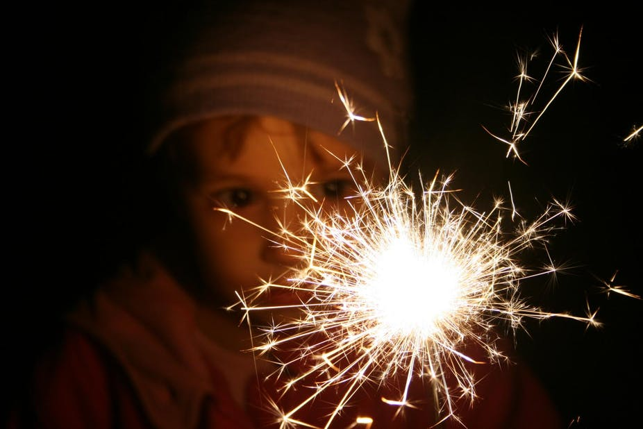 From fireworks to iodine and IQ: the perchlorate connection