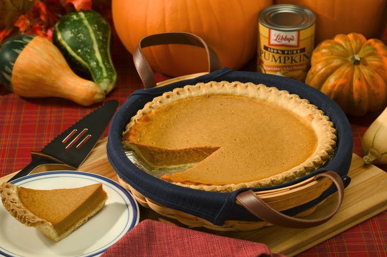 Pumpkin pie Thanksgiving