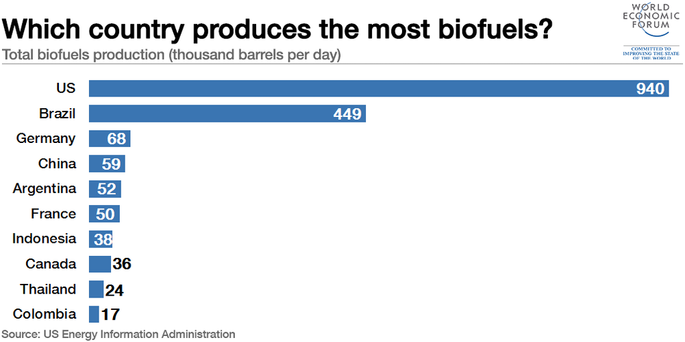 In growing algae for biofuels, it matters who used the water