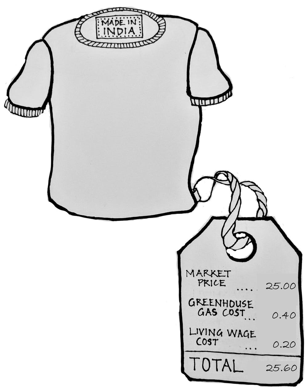 It would cost you 20 cents more per T-shirt to pay an Indian worker