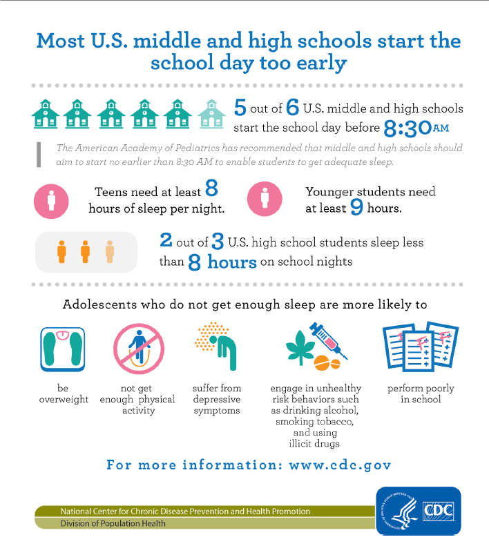 the biological reason why it u0026 39 s so hard for teenagers to wake up early for school