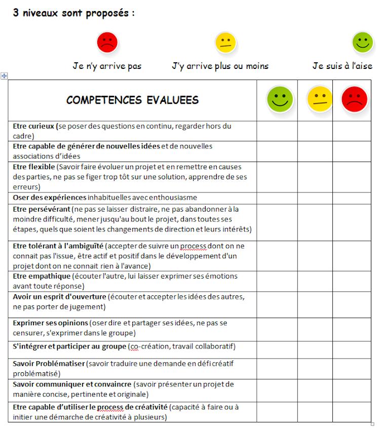 Pour une valuation des comp tences cr atives - Grille d evaluation des competences infirmieres ...