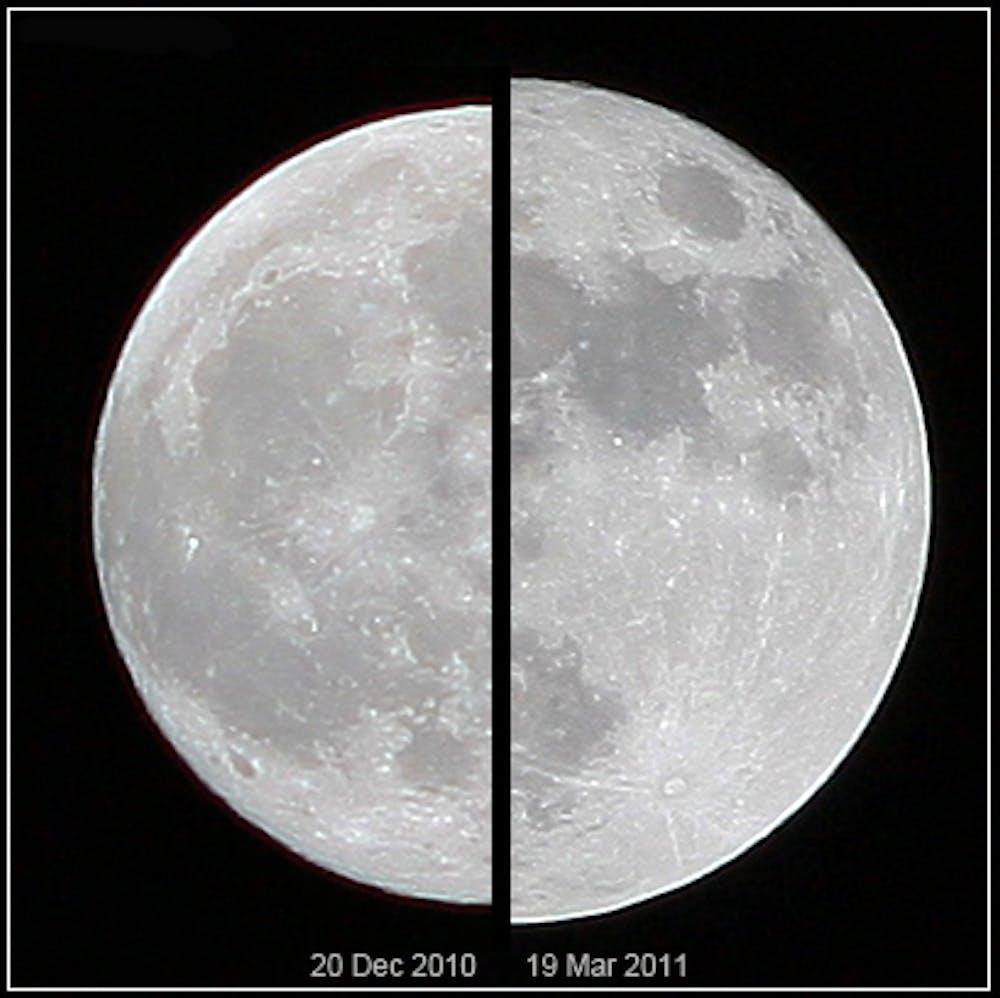 blood moon january 2019 side effects - photo #23