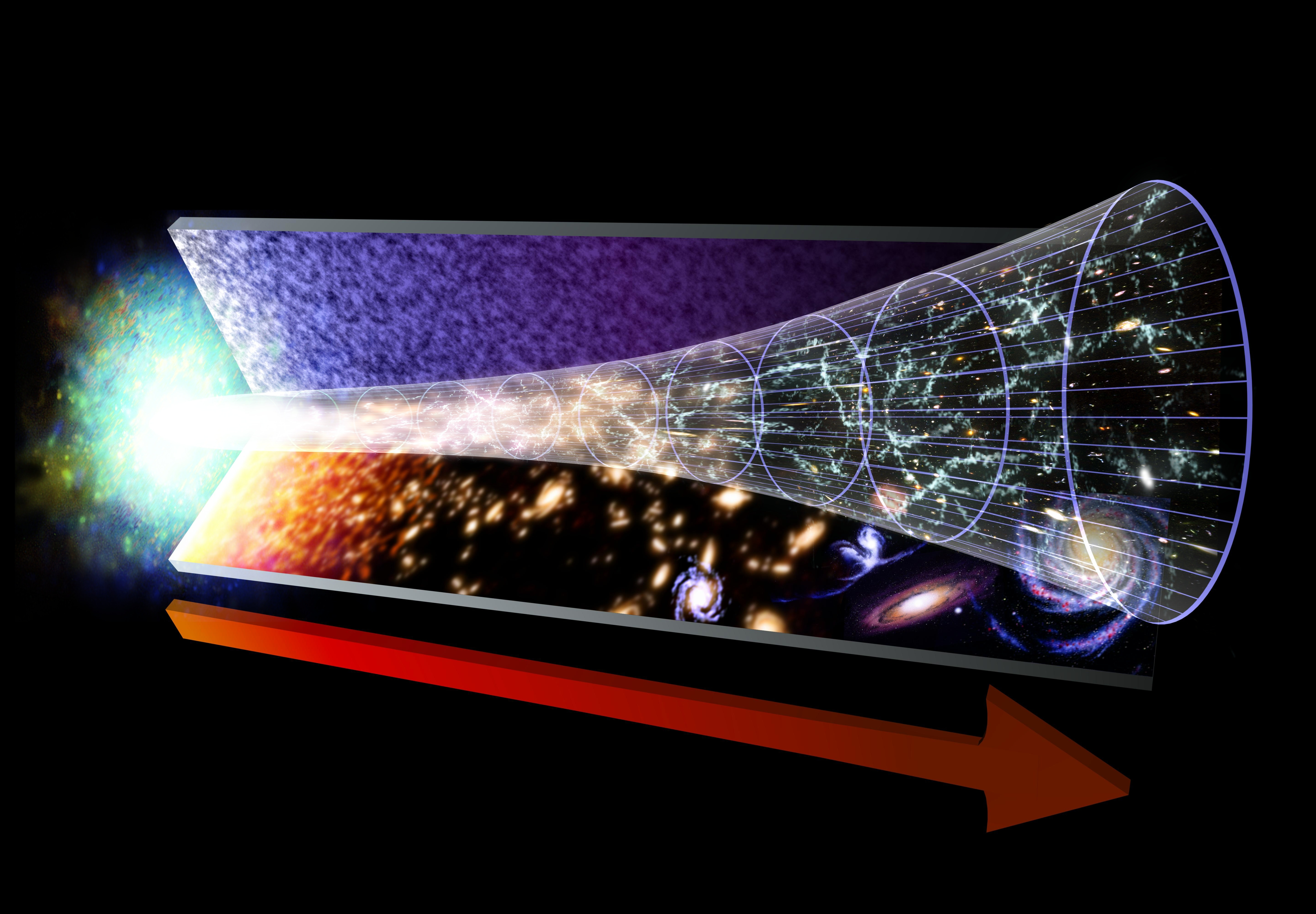 What would it have been like to witness the beginning of the universe?