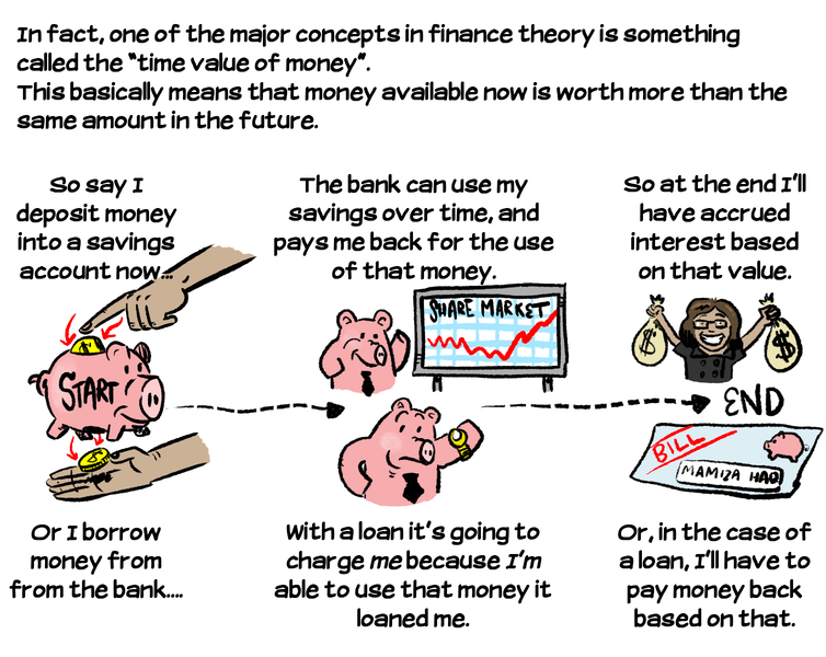 how to islamic banks work under rothschild system