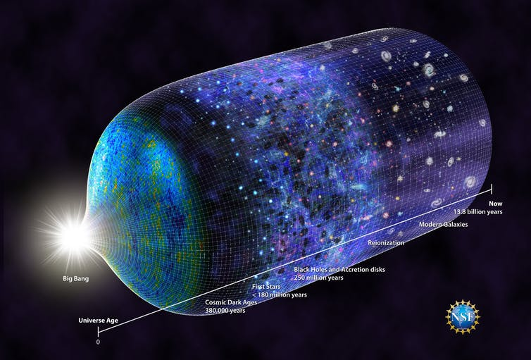 Signal detected from the first stars in the universe, with a hint that dark matter was involved