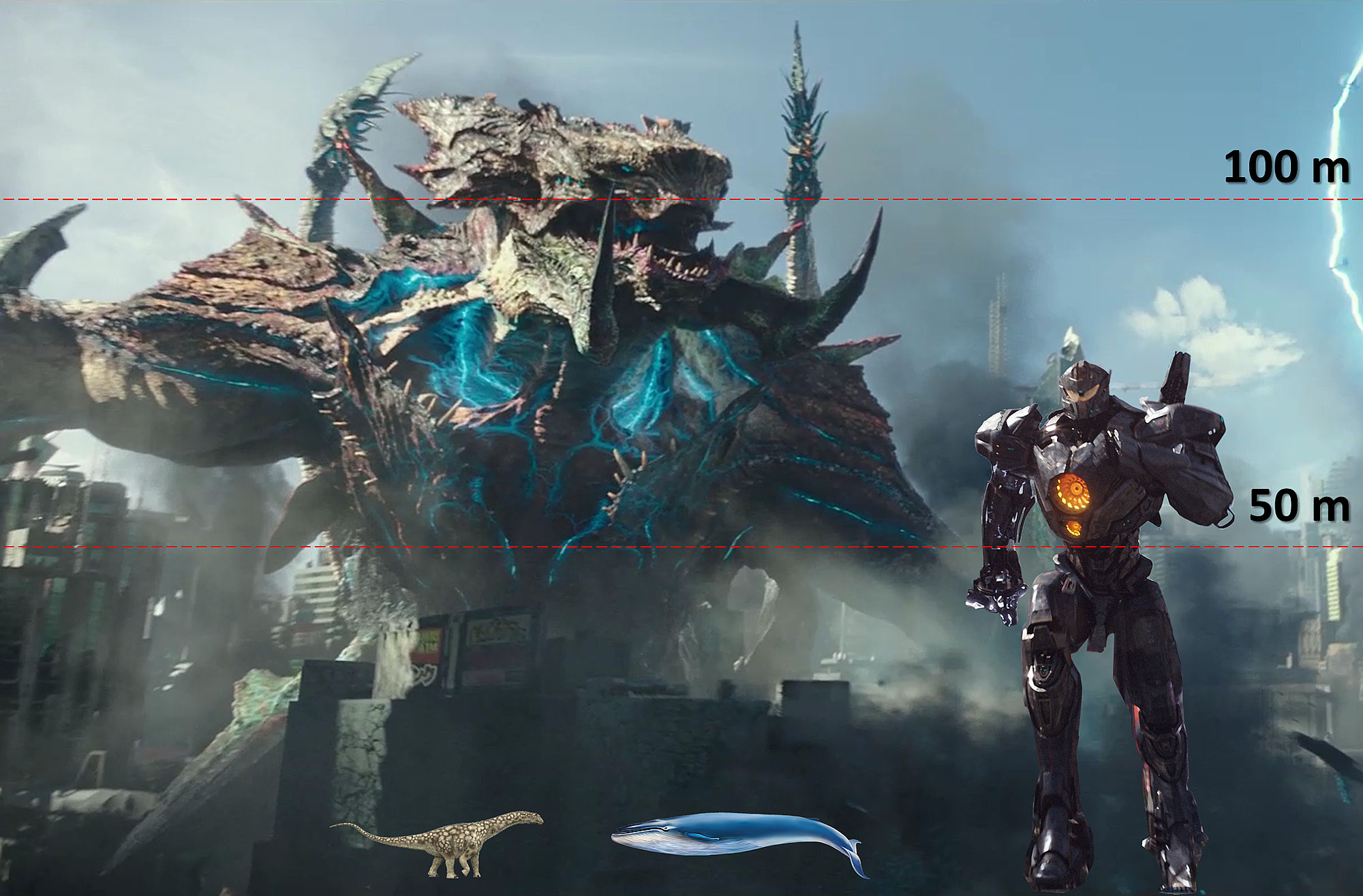 PACIFIC RIM UPRISING Gets a 1975 Japanese Monster Movie Remix
