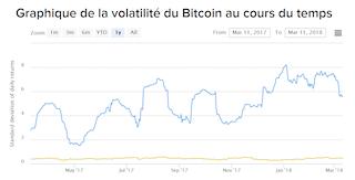 est-il légal déchanger des bitcoins contre un service
