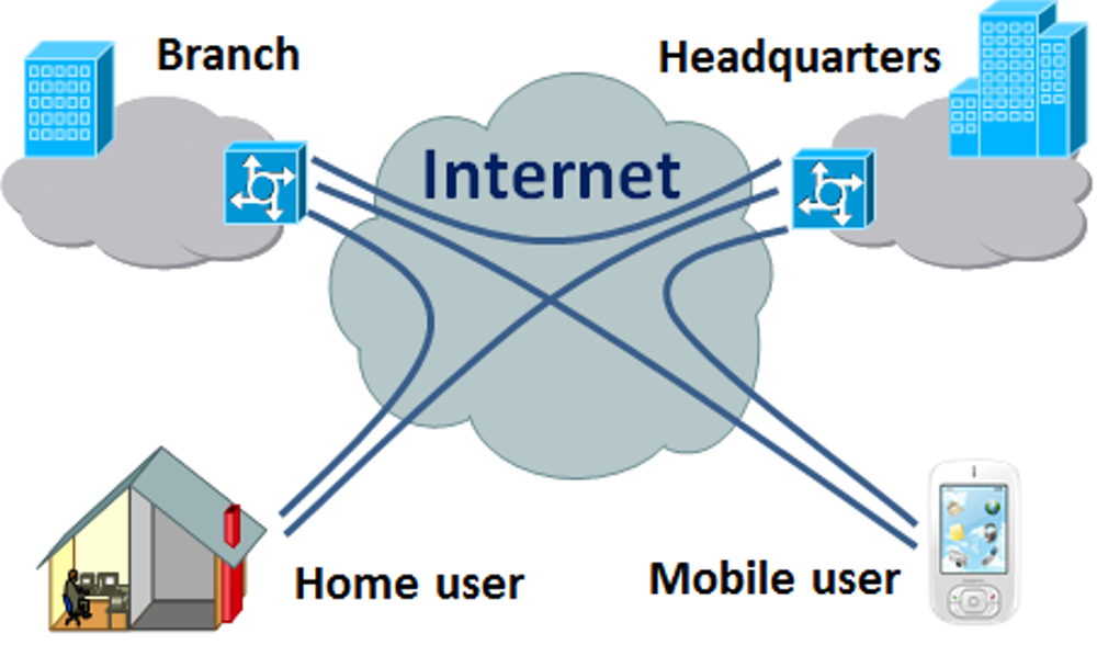 explainer: what is a virtual private network (vpn)? vpn network diagram vpn tunnel the conversation