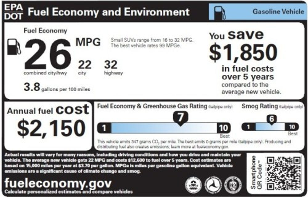 Mandatory Fuel Economy Label Design Adopted In 2017 For Gasoline Ed Vehicles Nhtsa Epa