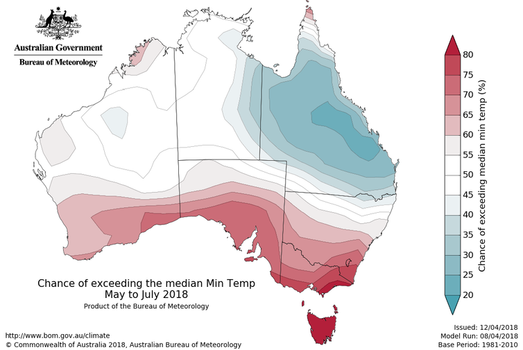 Ocean heat waves and weaker winds will keep Australia warm for a while yet