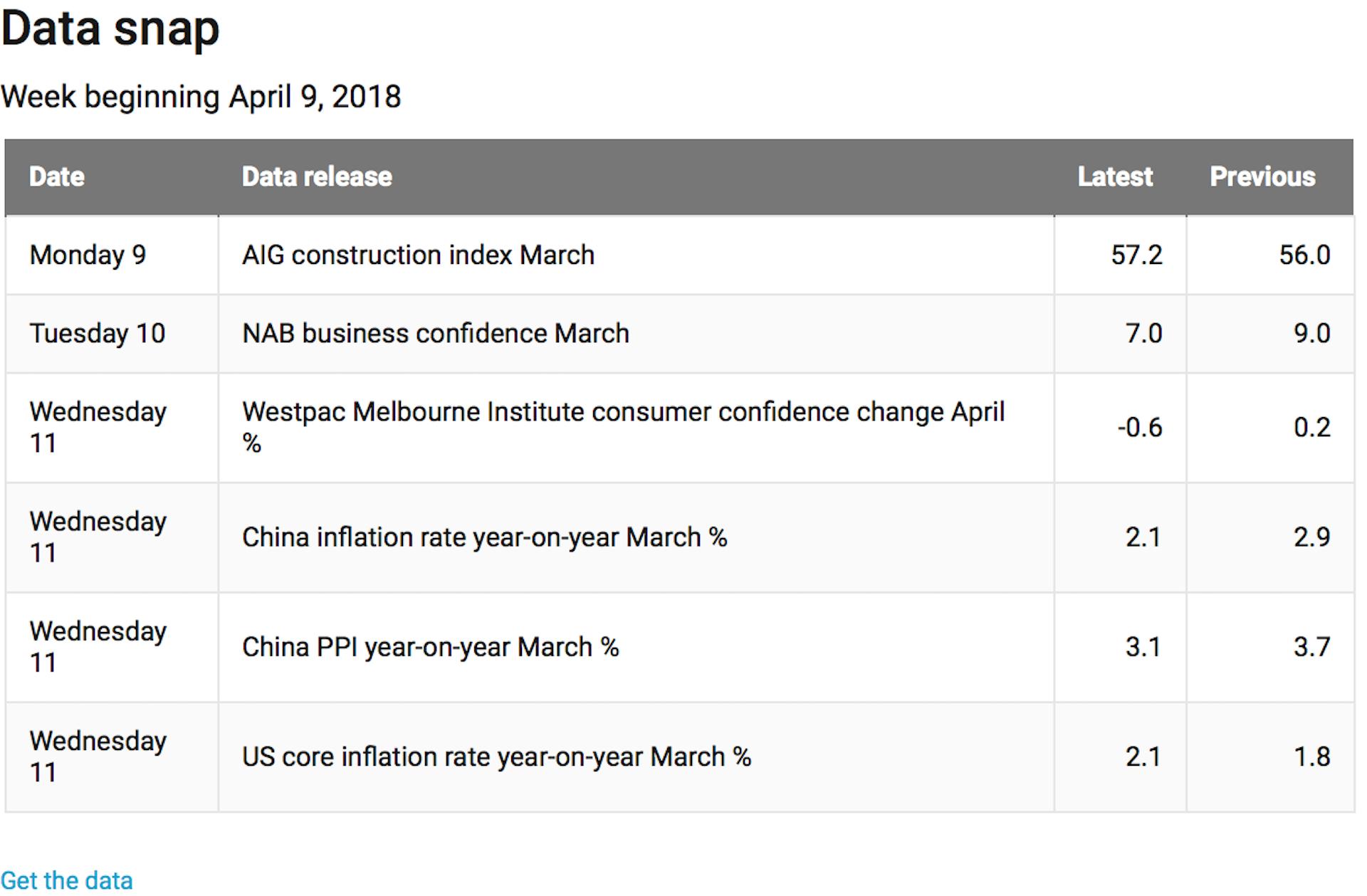Best dating apps australia 2019 cpi