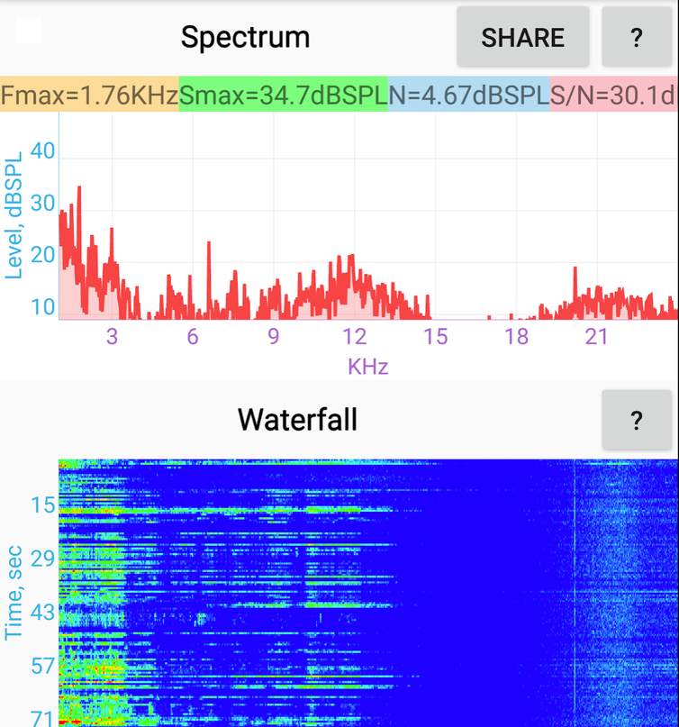 How silent signals from your phone could be recording and