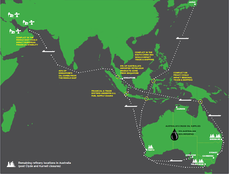 Australia imports almost all of its oil, and there are pitfalls all over the globe