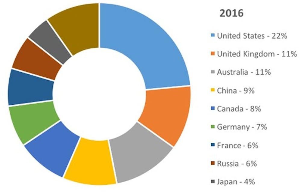 Domestic Travel Insurance Australia