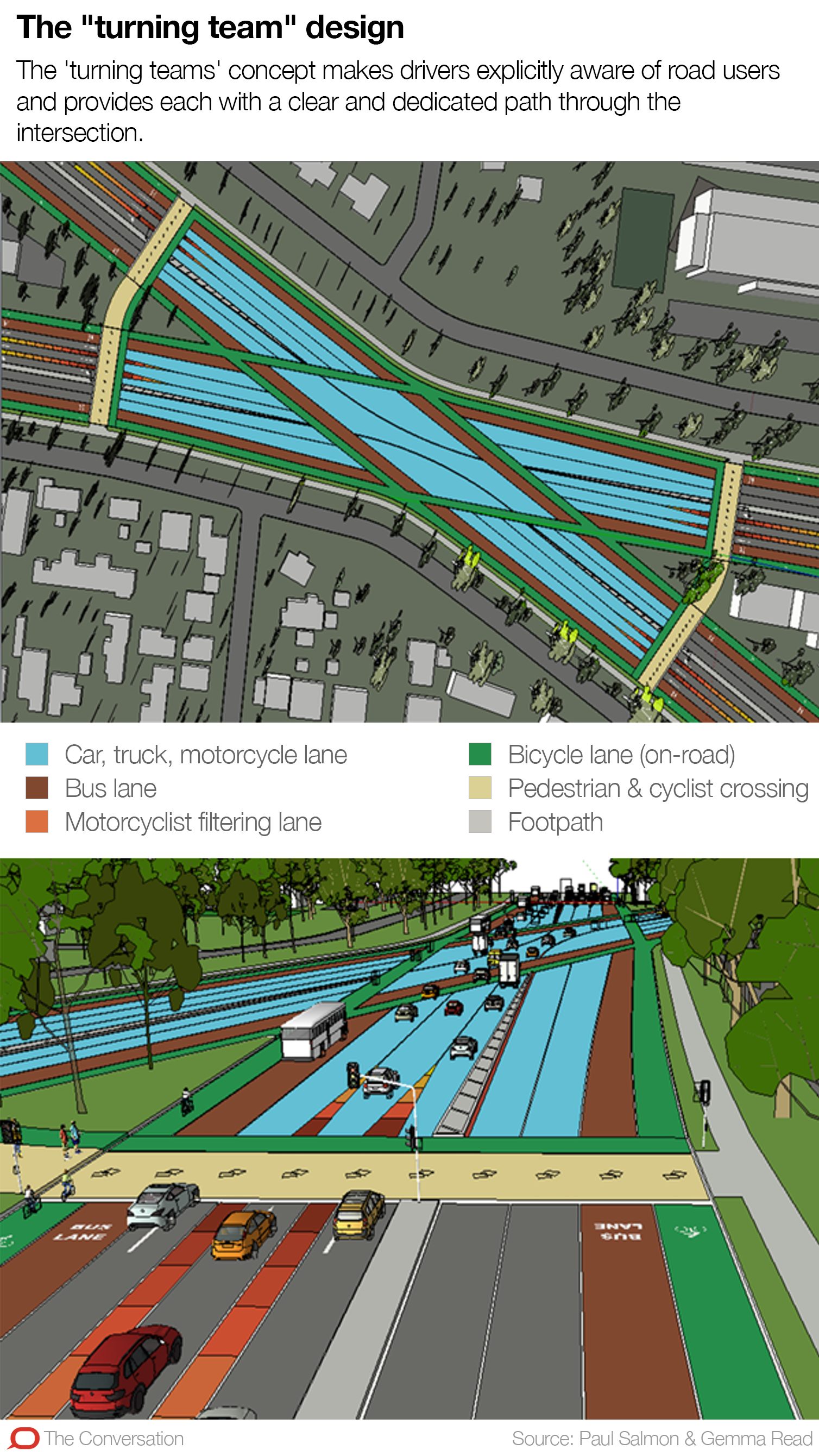 We can design better intersections that are safer for all users