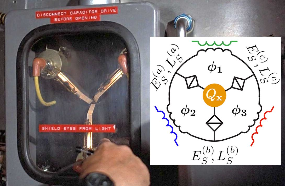 We've Designed A 'flux Capacitor' But It Won't Take Us Back To The. See The Design Similarity Left Fictional Flux Capacitor From Movie And Right A Schematic Representation Of Proposed Circulator. Wiring. Flux Capacitor Wire Diagram At Scoala.co