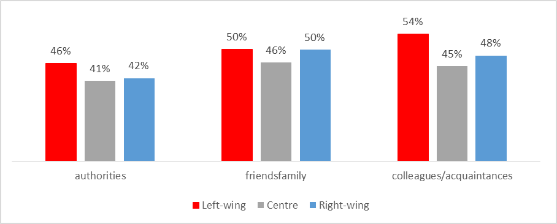 Left wing australia