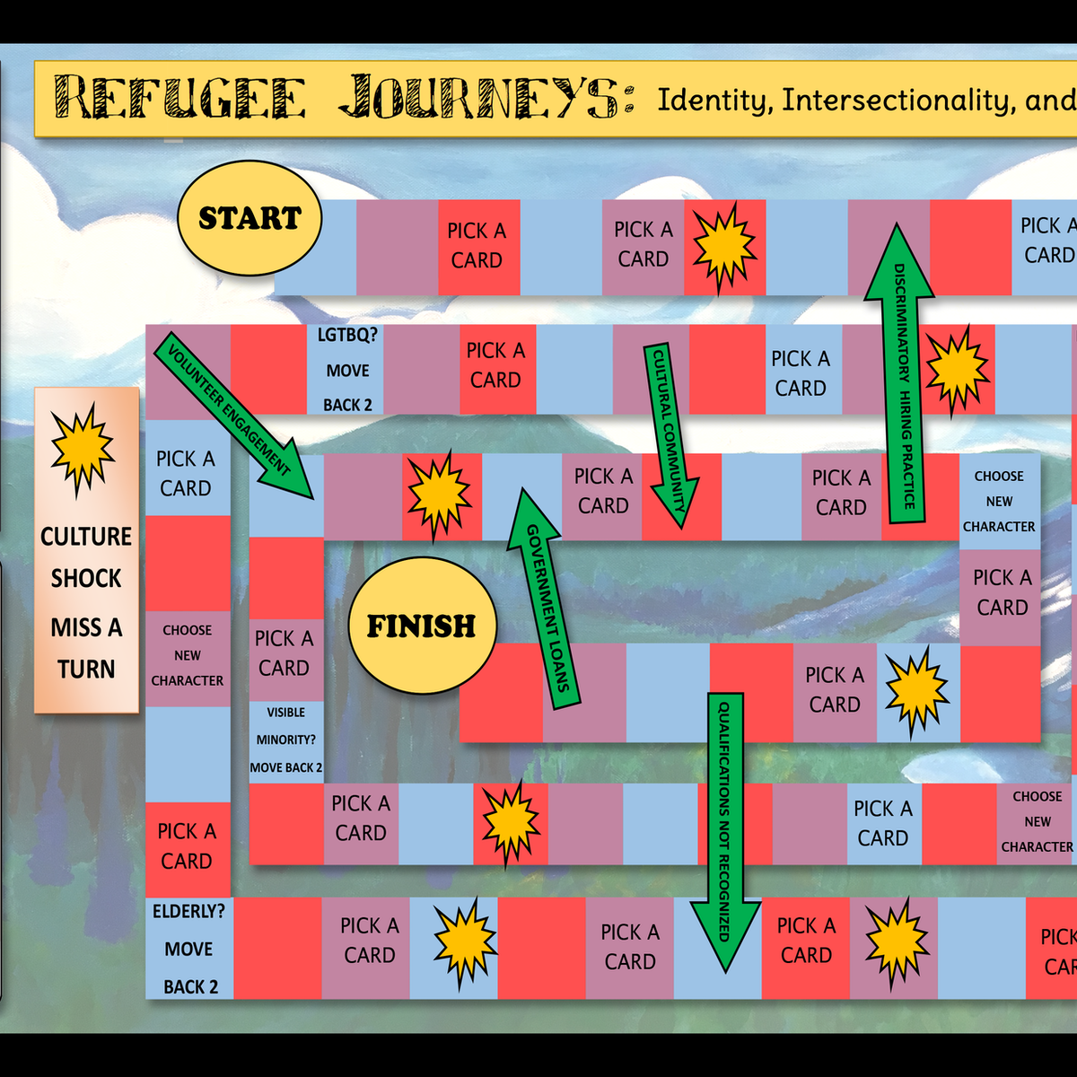 Playing this board game will challenge your ideas about refugees