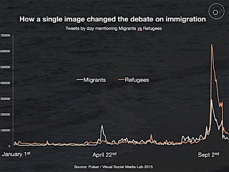 the immediate and lasting impacts of powerful images