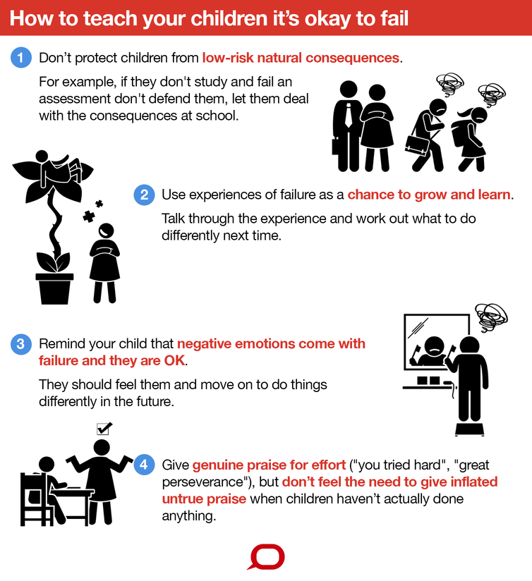 How To Help Kids Learn To Fail >> Protecting Your Kids From Failure Isn T Helpful Here S How