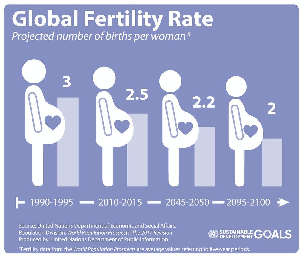 human population control debate
