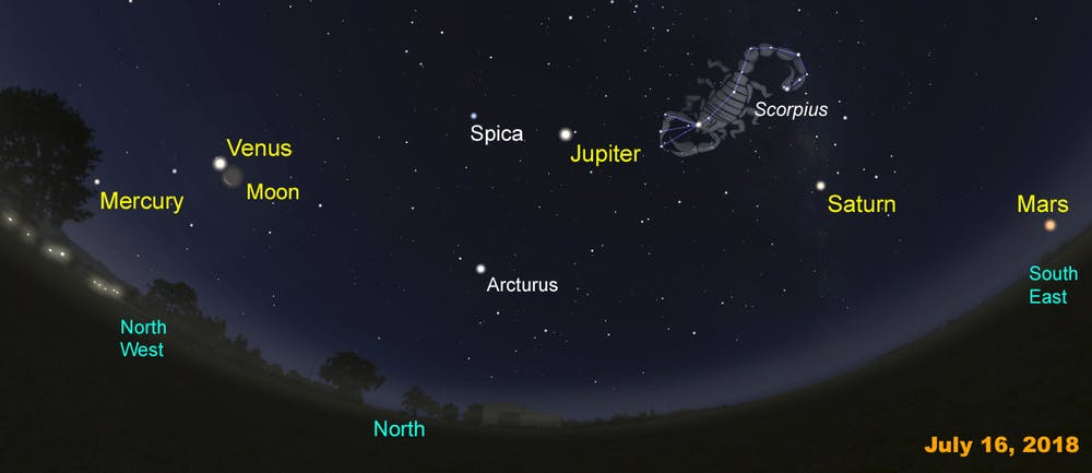 It's a busy night sky this July, so make sure you look up