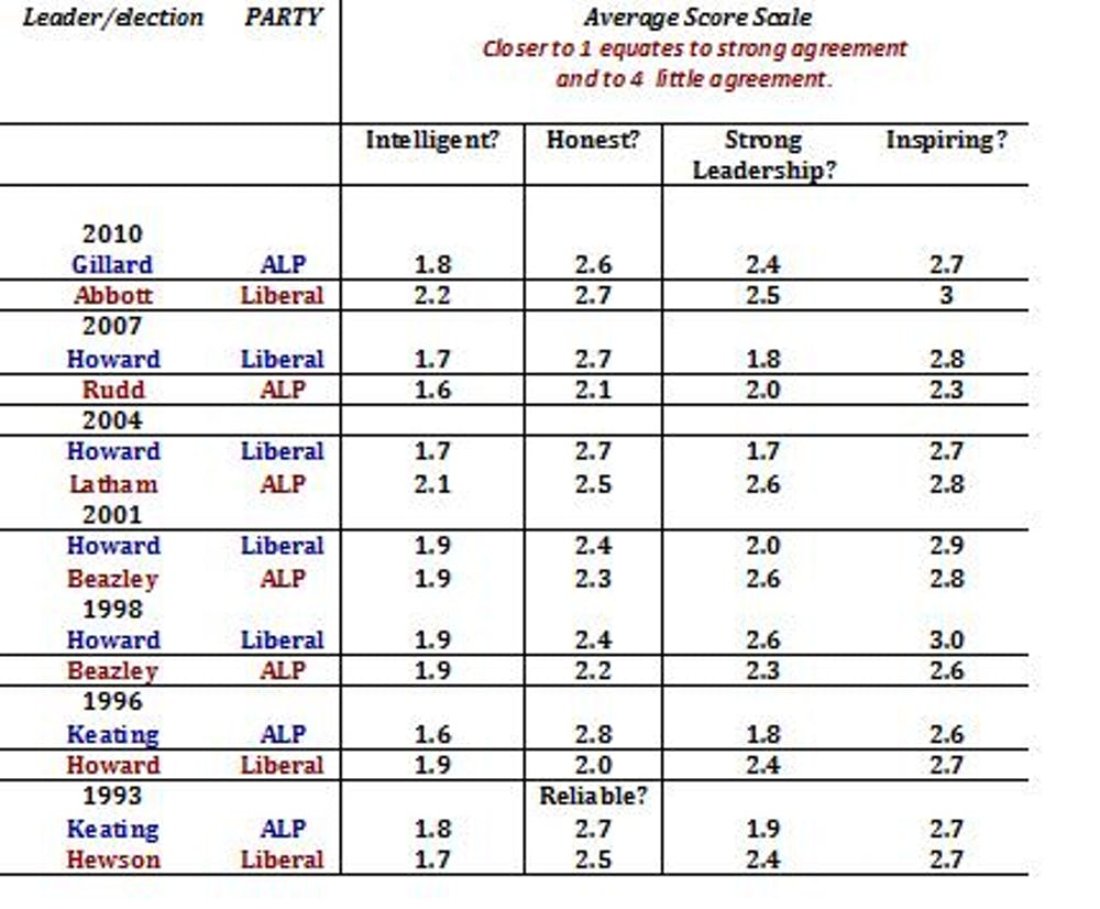 1993 australian federal election betting betting on the horses