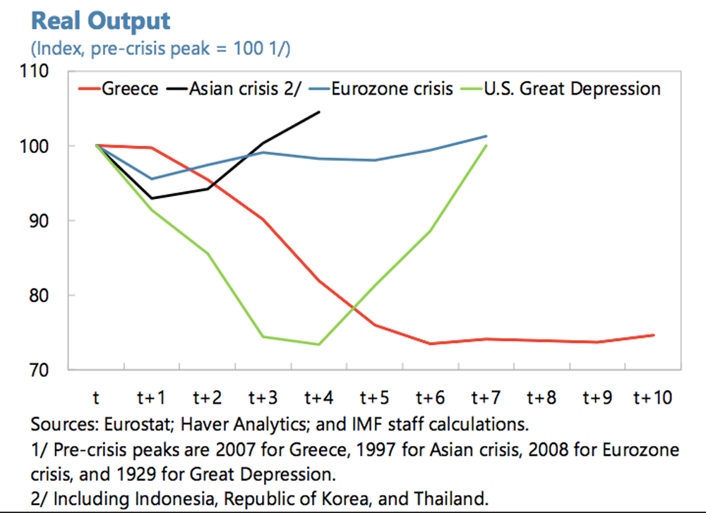 greek debt analysis