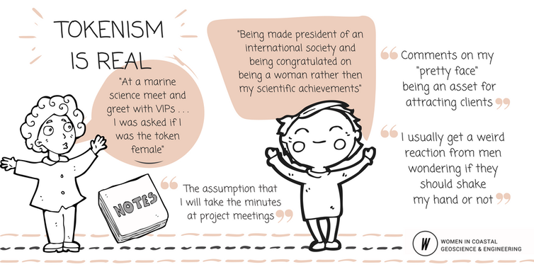 Gender inequalities in science won't self-correct: it's time for action