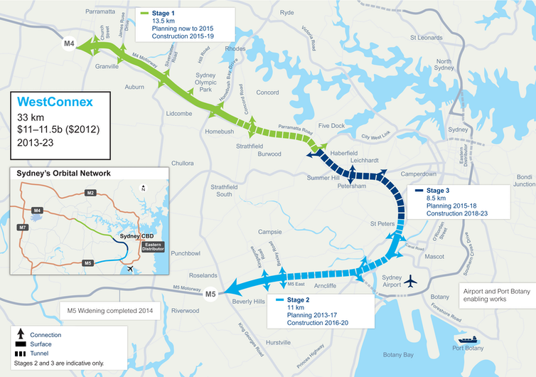 Privatising WestConnex is the biggest waste of public funds for corporate gain in Australian history