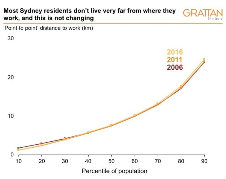 Our fast-growing cities and their people are proving to be remarkably adaptable