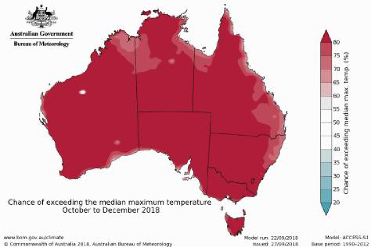 Australia moves to El Niño alert and the drought is likely to continue