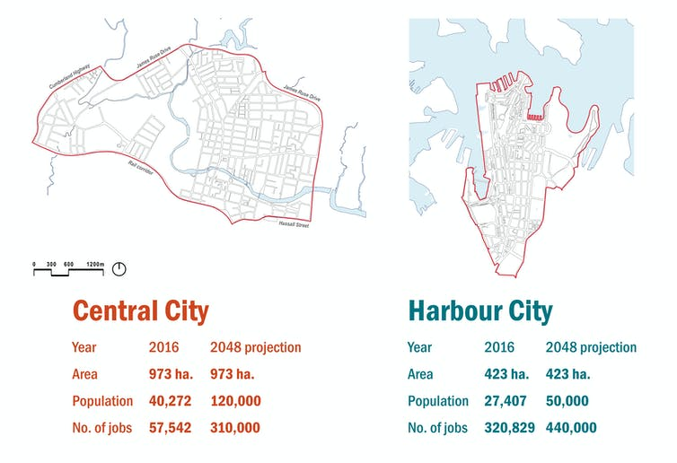 how far off is a Parramatta CBD?