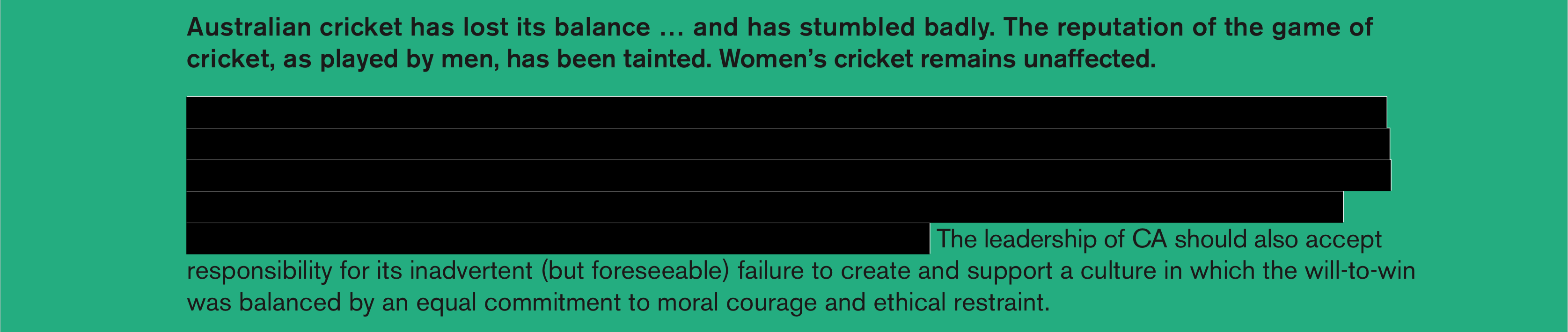 Cricket Australia's culture problem is it still doesn't think fans are stakeholders in the game