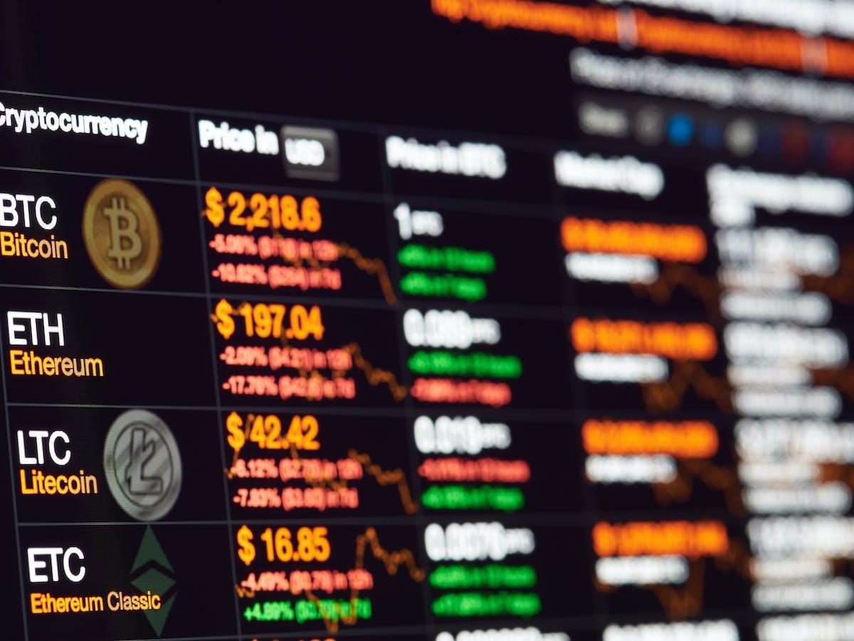 prekyba bitcoin ateities sandoriai cme