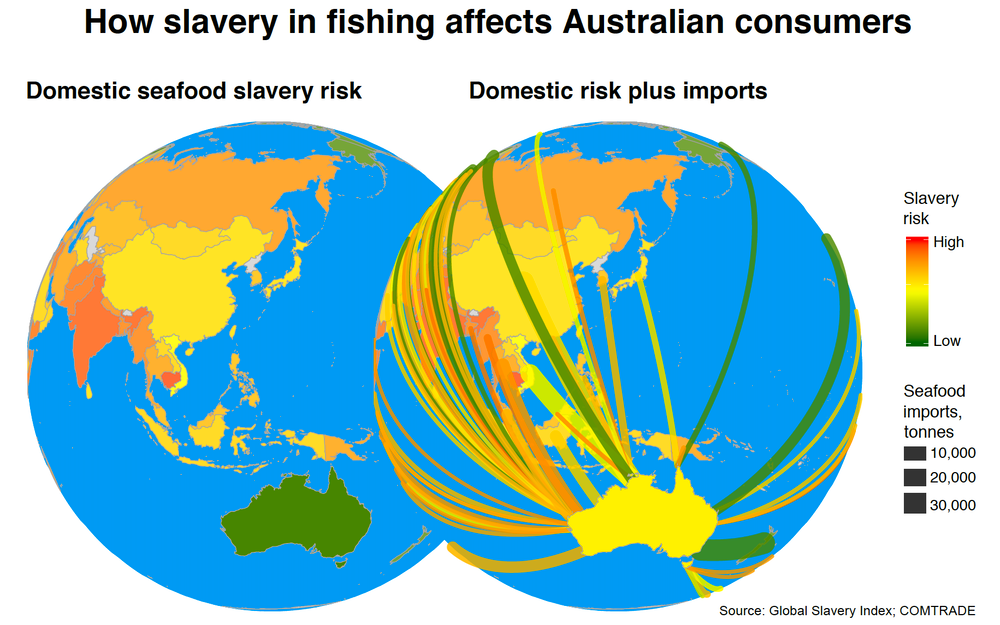 How to keep slave-caught seafood off your plate