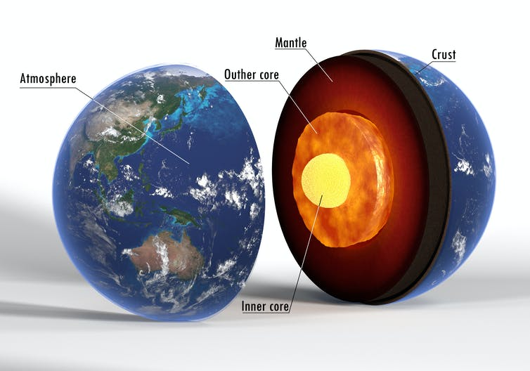 what is the inner core of the earth