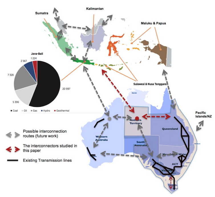 Making Australia a renewable energy exporting superpower