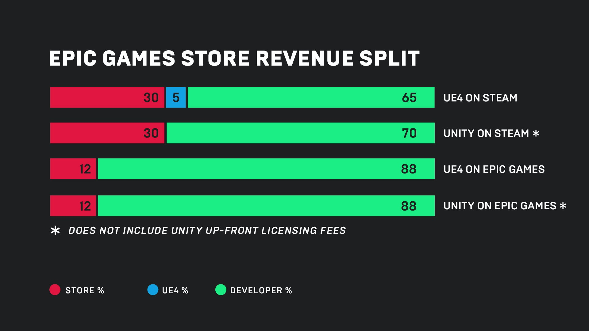 Fortnite : quand le succès d'un jeu vidéo modifie les règles de droit