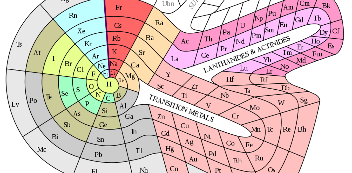 The periodic table is 150 – but it could have looked very different