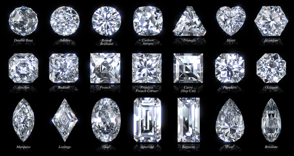 Diamonds are forever – whether made in a lab or mined from