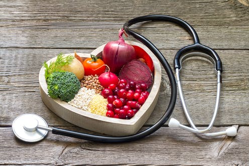 Image result for Food is medicine: How US policy is shifting toward nutrition for better health