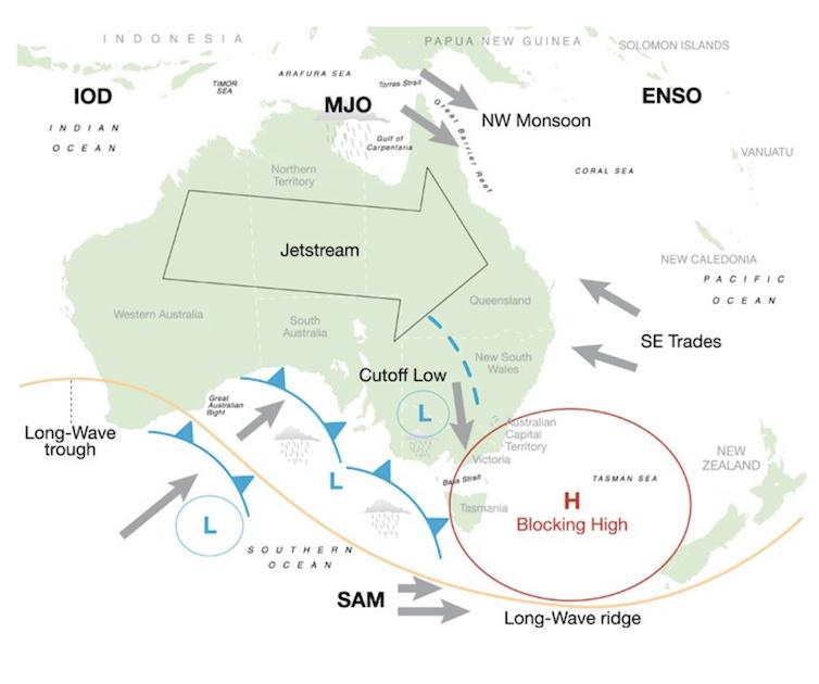 The stubborn high-pressure system behind Australia's record heatwaves