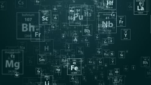 The politics of the periodic table – who gets the credit and why
