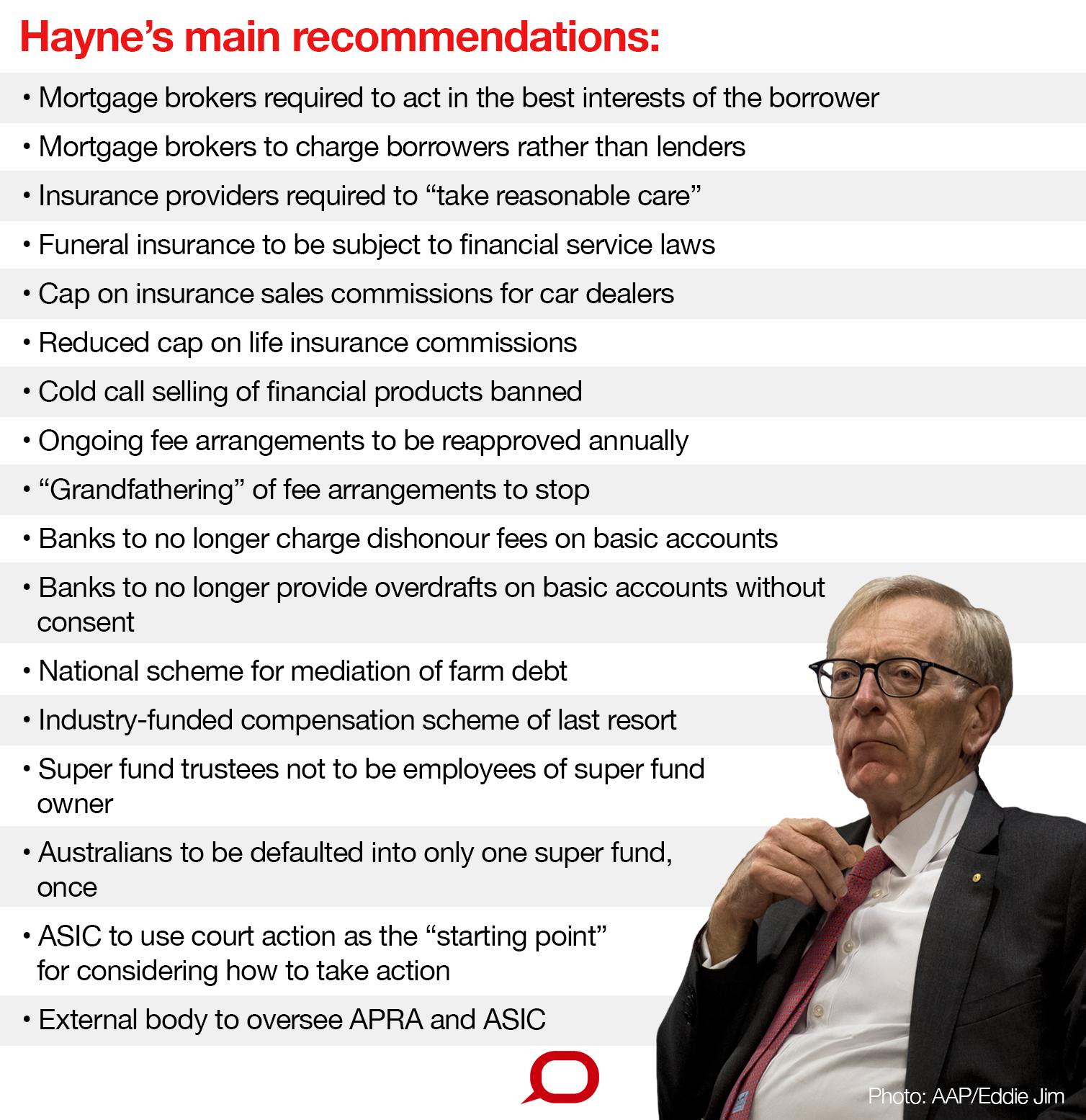 Understanding Hayne. Why less is more
