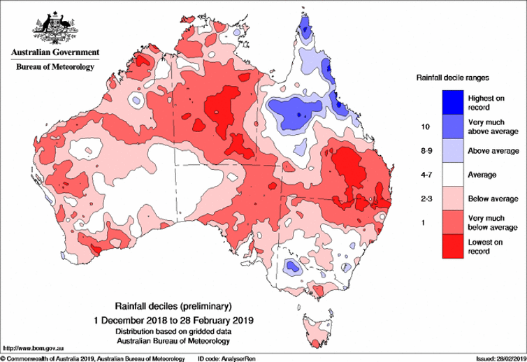 2018-19 was Australia's hottest summer on record, with a warm autumn likely too