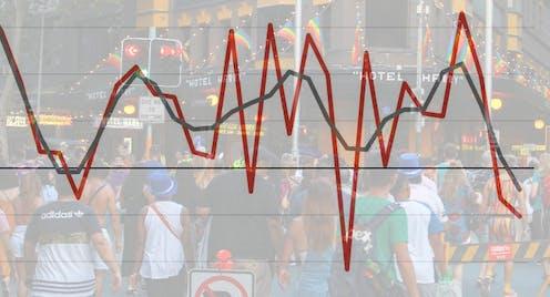 Vital Signs: Australia's sudden ultra-low economic growth